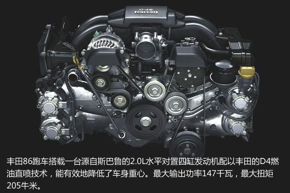 丰田86跑车正式上市 售价26.9 27.9万元高清图片