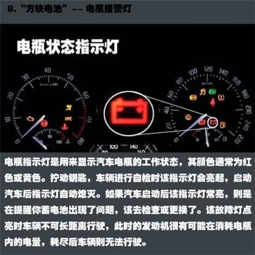 汽车上的这10个故障灯亮,一定要停车高清图片