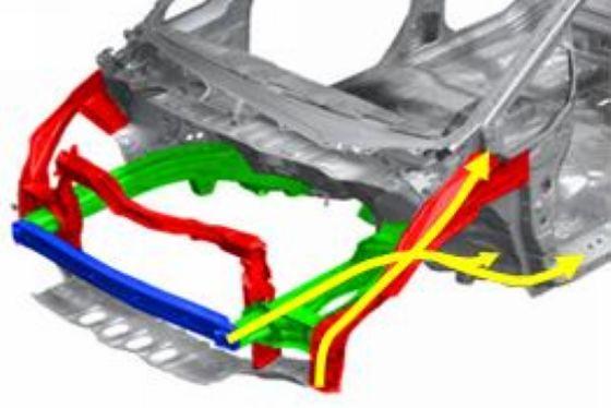 新一代飞度(fit)的车身结构都没有发生明显变形