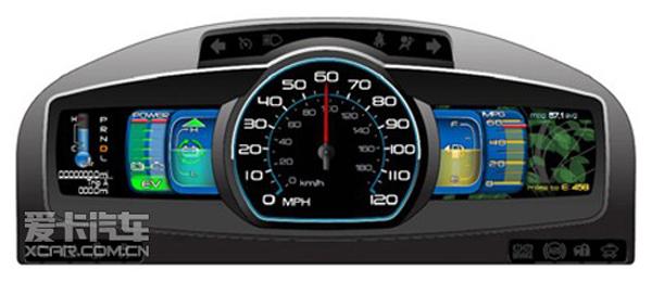 07-25 大众polo苏州优惠8000元 有现车销售 07-25    仪表盘采用数字图片