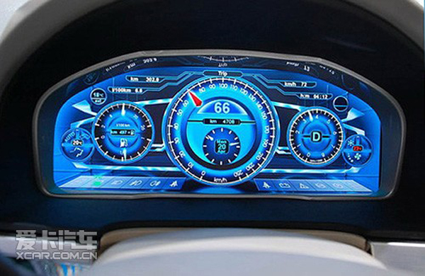 昨天,今天,明天 揭示各类汽车仪表盘图片