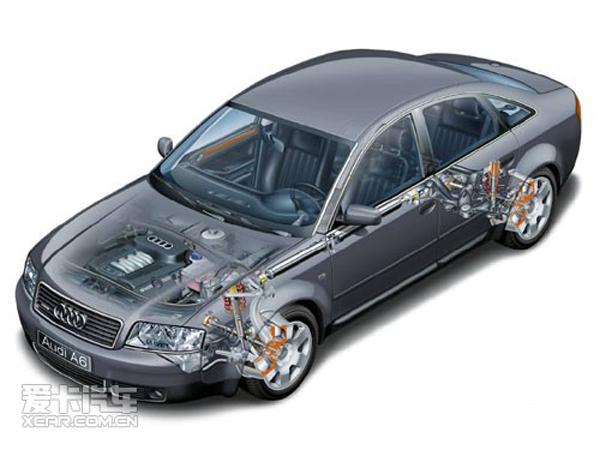 前置后驱(FR):所谓前置后驱是指,前置发动机后轮驱动,是一种比较传统的驱动形式。  【前置后驱】   其中前排车轮负责转向,由后排车轮来承担整个车辆的驱动工作。在这种驱动形式中,发动机输出的动力全部输送到后驱动桥上,驱动后轮使汽车前进。也就是说,实际的行进中是后轮推动前轮,带动车辆前进。  【宝马3系采用前置后驱】   从最早的奔驰、宝马汽车公司,将FR驱动方式运用到了他们的主力车型当中去,并活动了不错的销量。FR传动方式,是将发动机和变速箱总成纵向布置在发动机舱内,通常,发动机的放置位置比较靠后