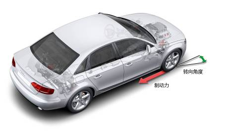 高档轿车 全新奥迪A4L高清图片