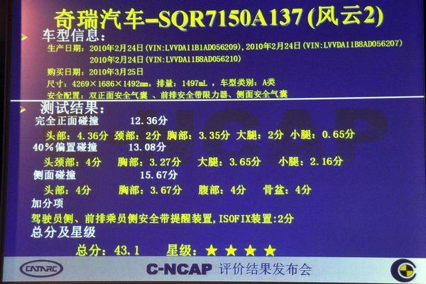 重庆长安铃木汽车有限公司 长安牌SC7103型轿车(新奥拓)   碰撞成高清图片