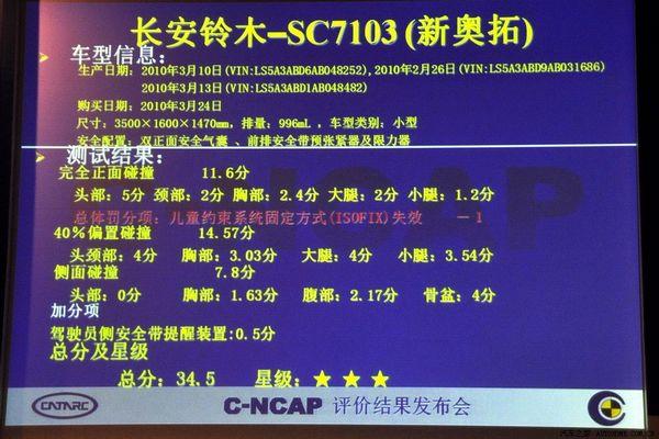 ★★   重庆长安铃木汽车有限公司 长安牌SC7103型轿车(新奥拓)   碰撞高清图片