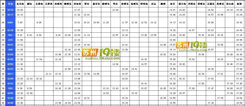 图文:京沪高铁苏州站时刻表及票价预测