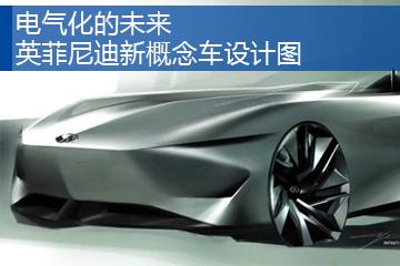 电气化的未来 英菲尼迪新概念车设计图